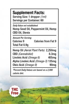 Hemp Extract Supplement Facts